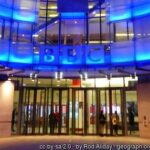Should the BBC rule the [air]waves? – George Duff
